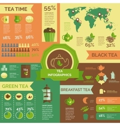 Tea consumption world wide infographic layout vector image vector image