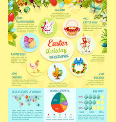 easter holiday facts infographic template design vector image