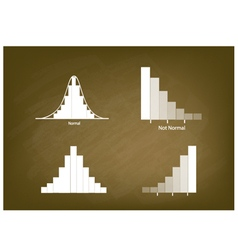 Normal and not normal distribution curve vector