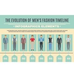 Men fashion evolution infographic set vector