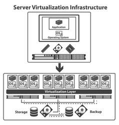 big data icons set virtualization computing vector image