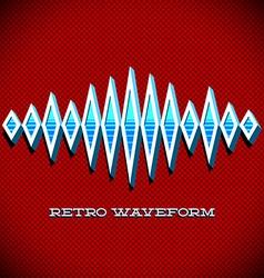 Retro card with sound waveform vector