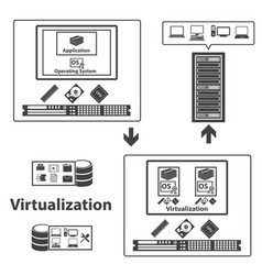 big data icons set virtualization computing vector image vector image