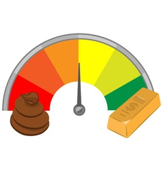 Funny rating meter vector