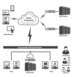 Big data icons set cloud computing vector