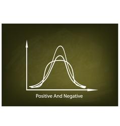 Positve and negative distribution curve on chalkbo vector