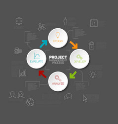 project management process diagram concept vector image vector image