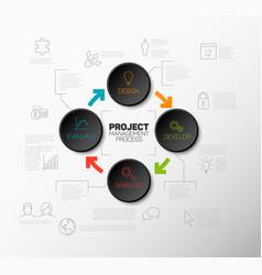 Project management process diagram concept vector