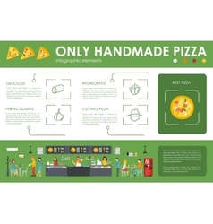 Only handmade pizza infographics flat concept web vector