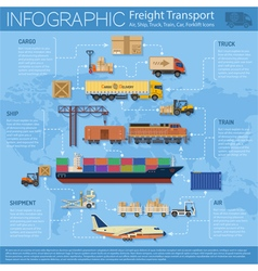 Freight transport infographics vector