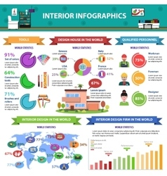 Interior infographics set vector