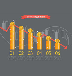 bitcoin with graph down infographic vector image vector image