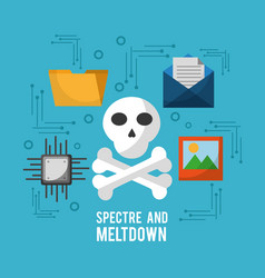 Spectre and meltdown skull email picture circuit vector
