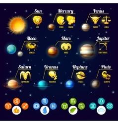 Zodiac Infographics Set vector image