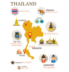 Thailand map detail infographic vector