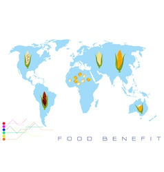 World Map with Corn Production and Consumption vector image