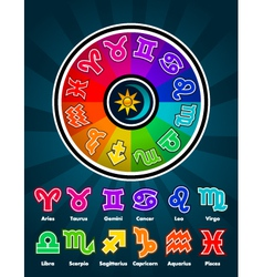 Colorful zodiac symbols vector