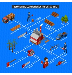Lumberjack infographics isometric layout vector