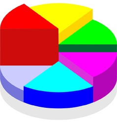 Chart1 vector