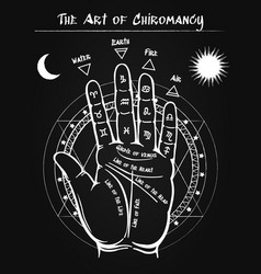 palmistry hand black poster vector image