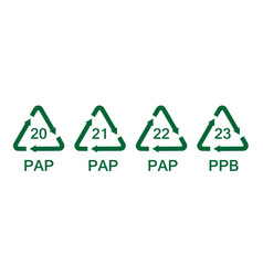 Paper recycling codes vector