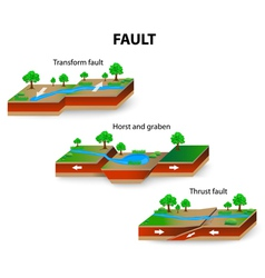 faults vector image