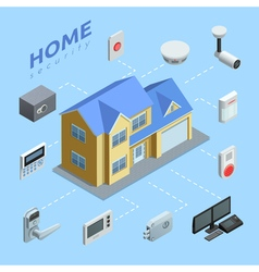 Home Security System Isometric Flowchart vector image vector image
