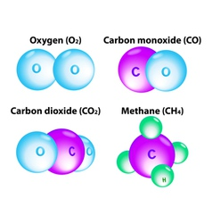 Molecule methane vector