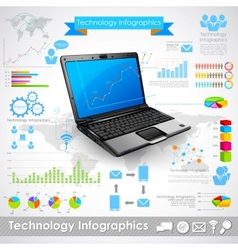 Technology Infographic vector image