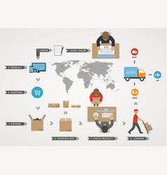 world concept of delivery of goods vector image vector image