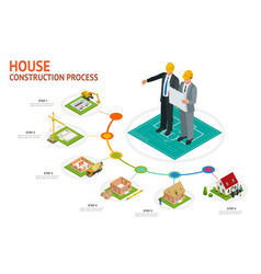 Infographic construction of a blockhouse house vector