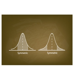 Normal distribution chart or gaussian bell curve vector