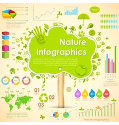Environmental infographic vector