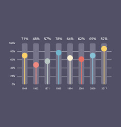 infographic diagram chart graph vector image