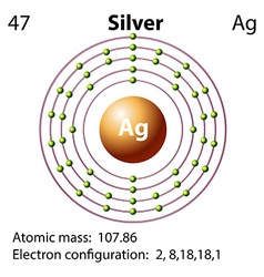 Symbol and electron diagram for Silver vector image vector image