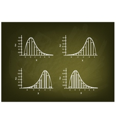 Collection of positve and negative distribution vector