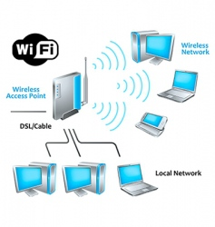 wifi network vector image