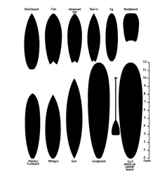 Surfboard Silhouettes vector image