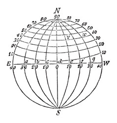 Longitude vintage vector