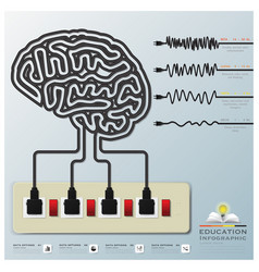 Mind modulations brainwave education infographic vector