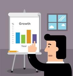 Predicting future growth vector