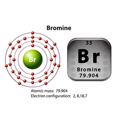 Symbol and electron diagram for Bromine vector image vector image