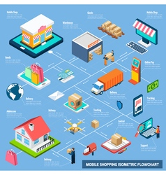 Mobile shopping isometric flowchart vector