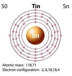 Symbol and electron diagram for tin vector