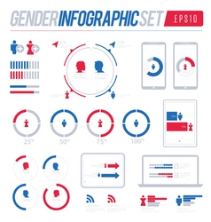 Gender vote information graphic set vector