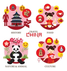 Travel china concept label vector