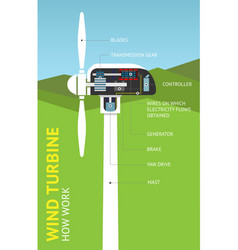 infographics - how work a wind turbine vector image