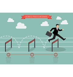 Businessman jumping over hurdle infographic vector