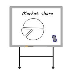 Market share vector
