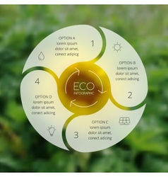 Crcle ecology infographic nature blur background vector